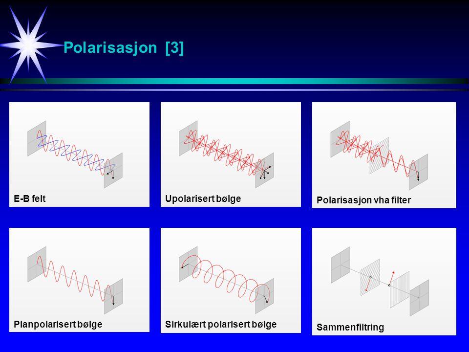 Polarisasjon [3] E-B felt Upolarisert bølge Polarisasjon vha filter